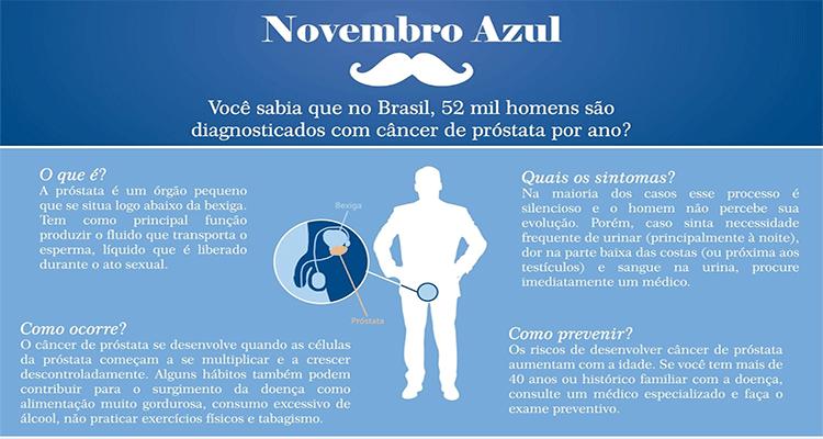 Nota Oficial 2017 – Rastreamento do Câncer de Próstata